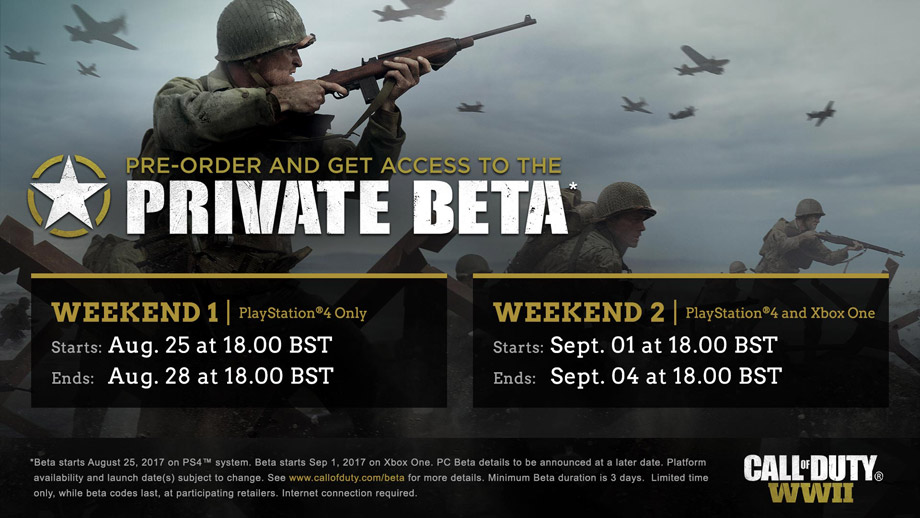 Call of Duty: WWII - Private BETA