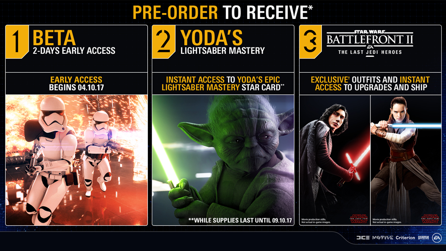 Star Wars Battlefront II - Pre-order Bonus
